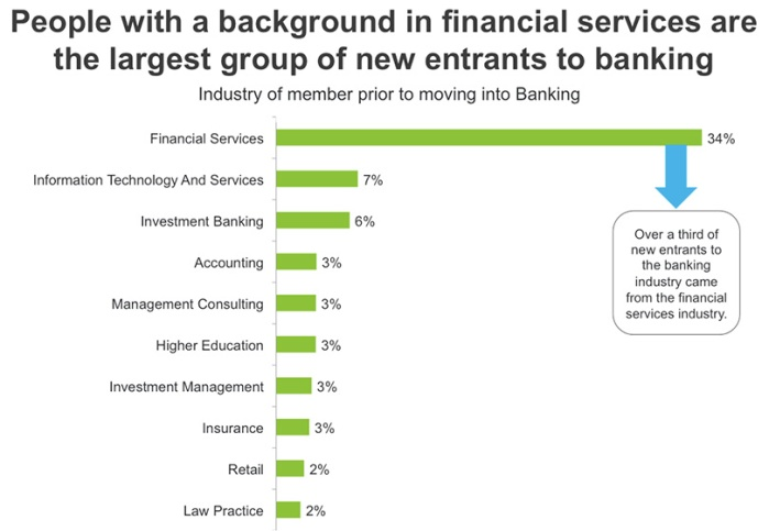 background-of-people-entering-banking